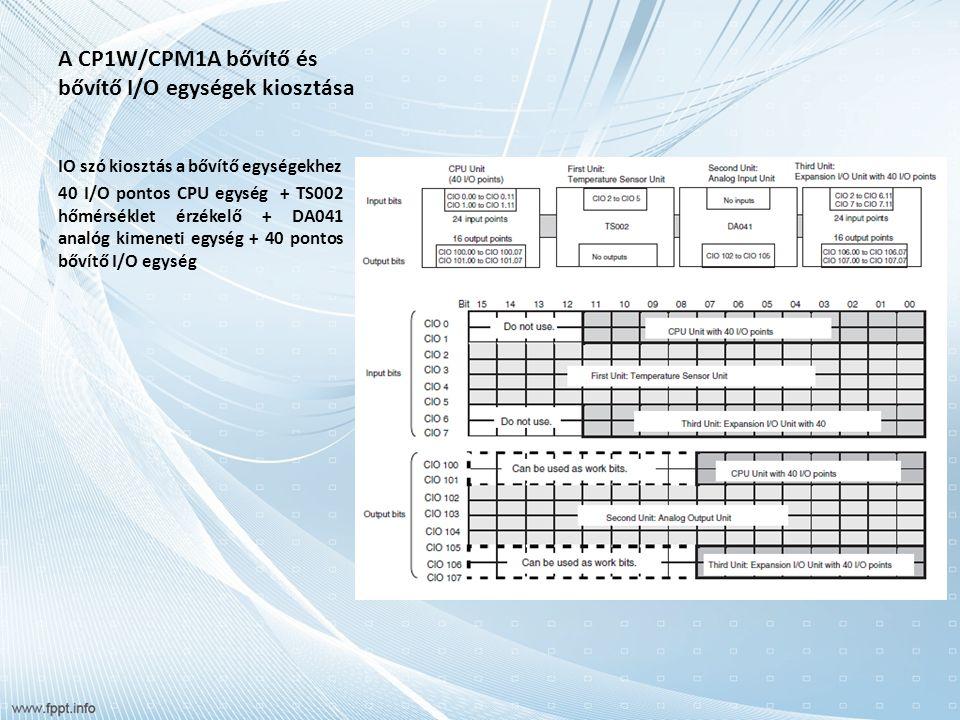 A CP1W/CPM1A bővítő és bővítő I/O egységek kiosztása IO szó kiosztás a bővítő egységekhez 40 I/O pontos CPU egység + TS002 hőmérséklet érzékelő + DA041 analóg kimeneti egység + 40 pontos bővítő I/O egység