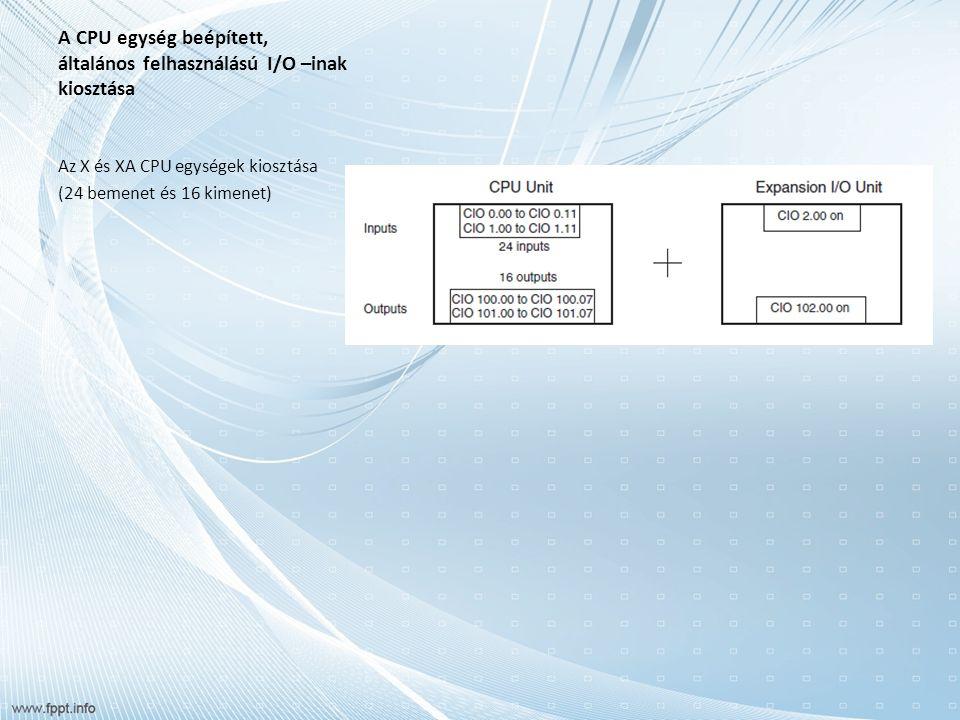 A CPU egység beépített, általános felhasználású I/O –inak kiosztása Az X és XA CPU egységek kiosztása Bemeneti bitek kiosztása Az X és XA CPU egységeknél összesen 24 bemeneti bit kerül kiosztásra.
