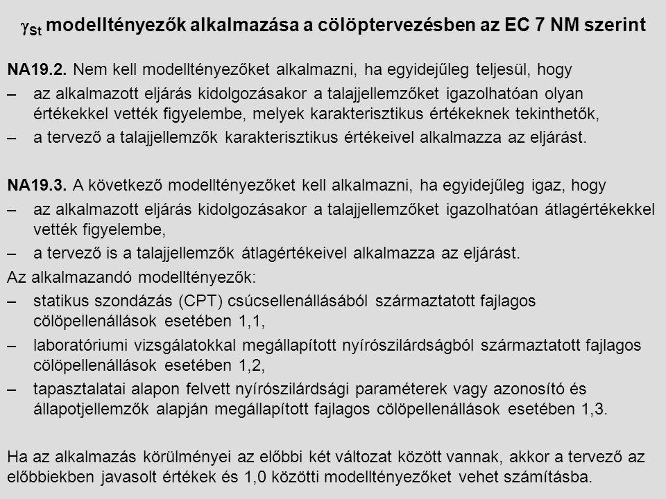  St modelltényezők alkalmazása a cölöptervezésben az EC 7 NM szerint NA19.2. Nem kell modelltényezőket alkalmazni, ha egyidejűleg teljesül, hogy –az