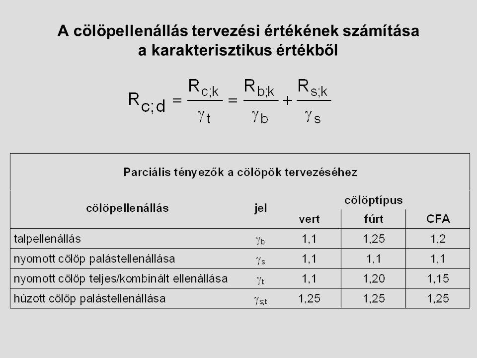 A cölöpellenállás tervezési értékének számítása a karakterisztikus értékből