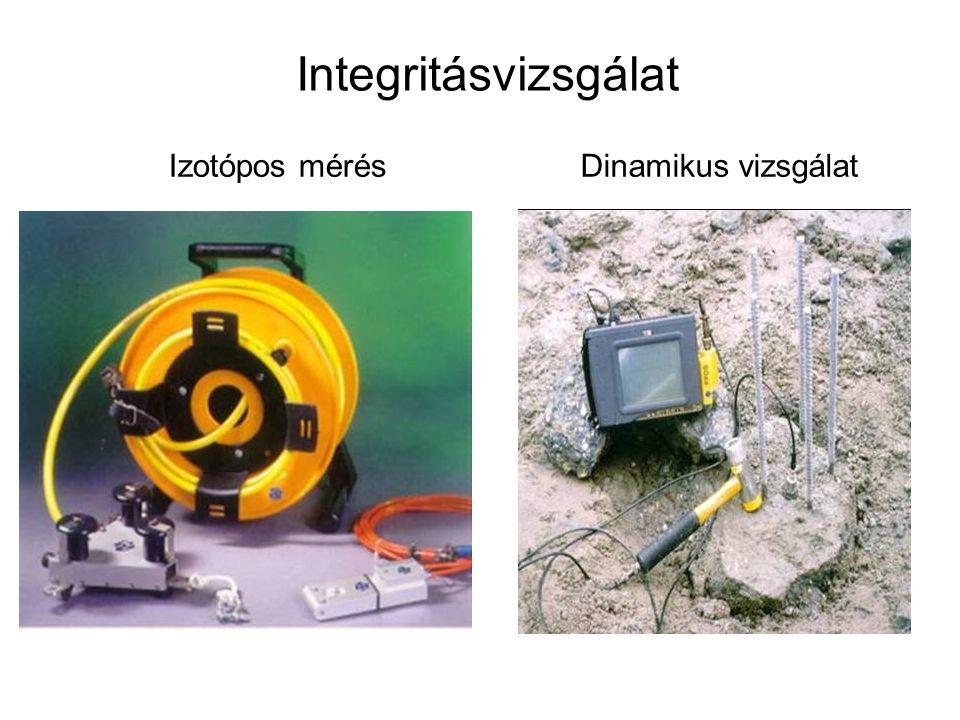 Integritásvizsgálat Izotópos mérésDinamikus vizsgálat