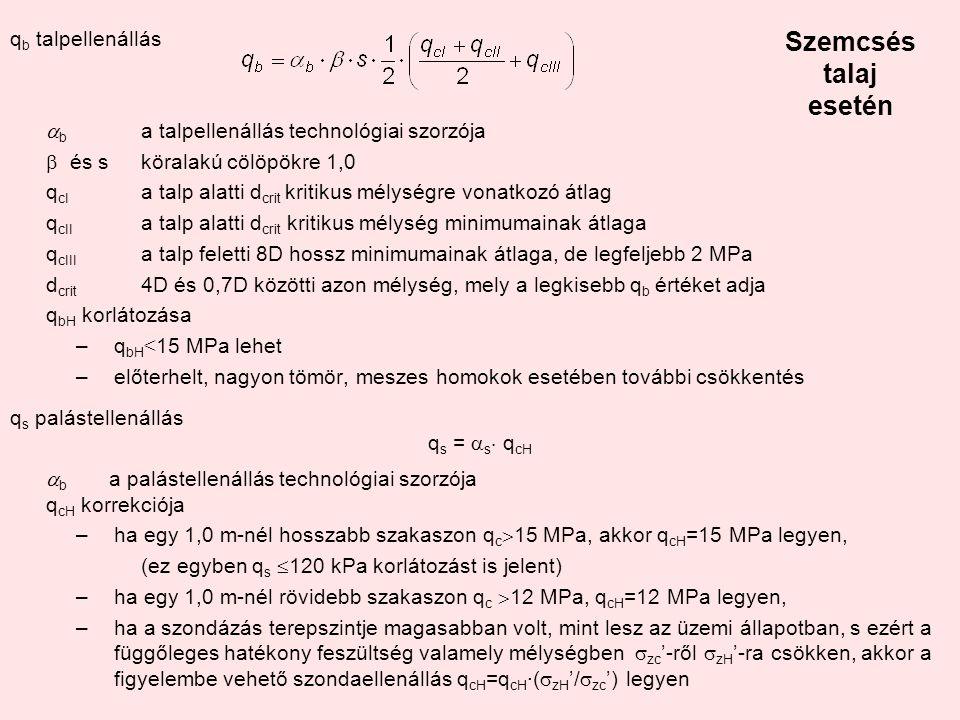 q b talpellenállás  b a talpellenállás technológiai szorzója  és s köralakú cölöpökre 1,0 q cI a talp alatti d crit kritikus mélységre vonatkozó átlag q cII a talp alatti d crit kritikus mélység minimumainak átlaga q cIII a talp feletti 8D hossz minimumainak átlaga, de legfeljebb 2 MPa d crit 4D és 0,7D közötti azon mélység, mely a legkisebb q b értéket adja q bH korlátozása –q bH < 15 MPa lehet –előterhelt, nagyon tömör, meszes homokok esetében további csökkentés q s palástellenállás q s =  s  q cH  b a palástellenállás technológiai szorzója q cH korrekciója –ha egy 1,0 m-nél hosszabb szakaszon q c  15 MPa, akkor q cH =15 MPa legyen, (ez egyben q s  120 kPa korlátozást is jelent) –ha egy 1,0 m-nél rövidebb szakaszon q c  12 MPa, q cH =12 MPa legyen, –ha a szondázás terepszintje magasabban volt, mint lesz az üzemi állapotban, s ezért a függőleges hatékony feszültség valamely mélységben  zc '-ről  zH '-ra csökken, akkor a figyelembe vehető szondaellenállás q cH =q cH ·(  zH '/  zc ') legyen Szemcsés talaj esetén