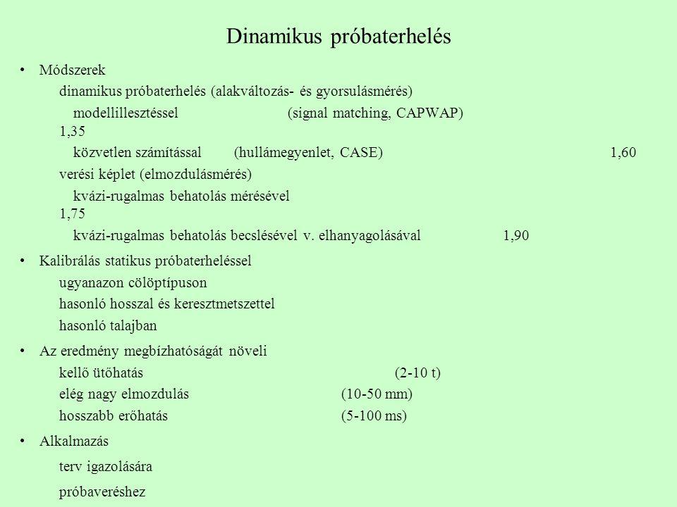 Módszerek dinamikus próbaterhelés (alakváltozás- és gyorsulásmérés) modellillesztéssel (signal matching, CAPWAP) 1,35 közvetlen számítással (hullámegy