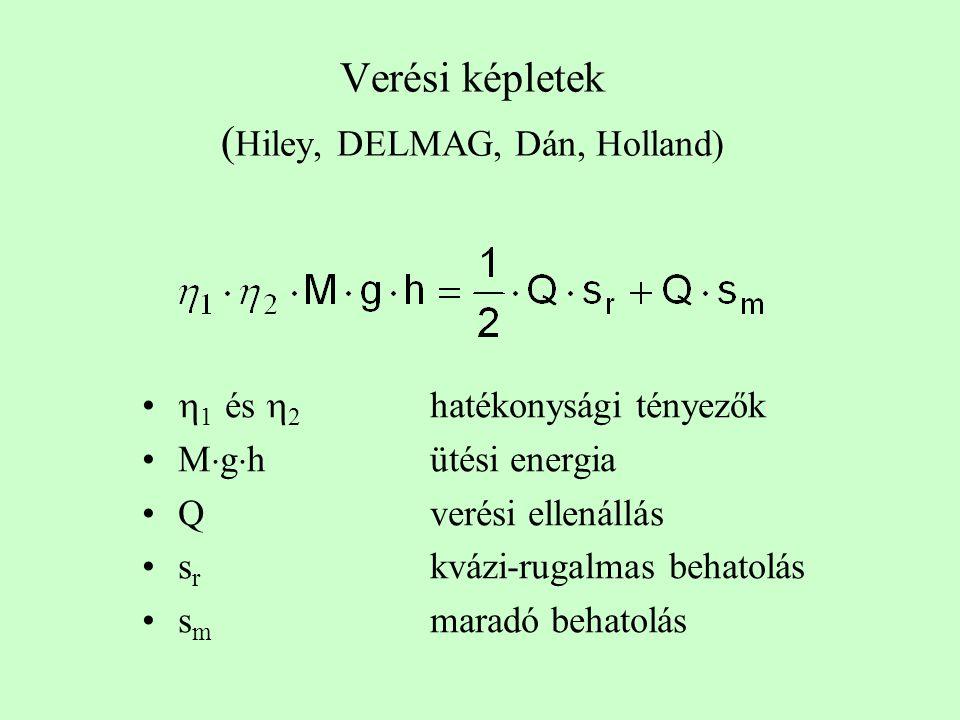 Verési képletek ( Hiley, DELMAG, Dán, Holland)  1 és  2 hatékonysági tényezők M  g  hütési energia Qverési ellenállás s r kvázi-rugalmas behatolás s m maradó behatolás