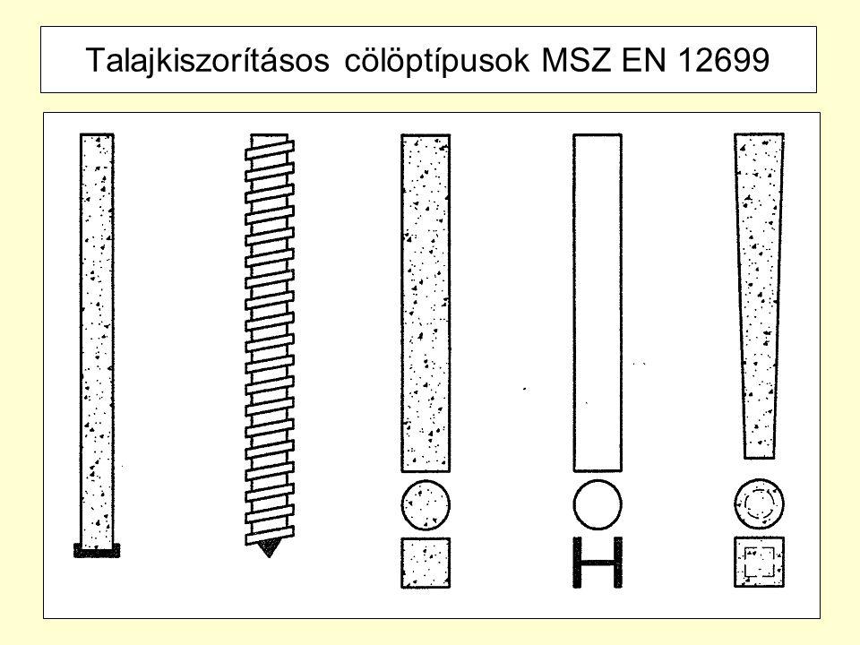 Talajkiszorításos cölöptípusok MSZ EN 12699