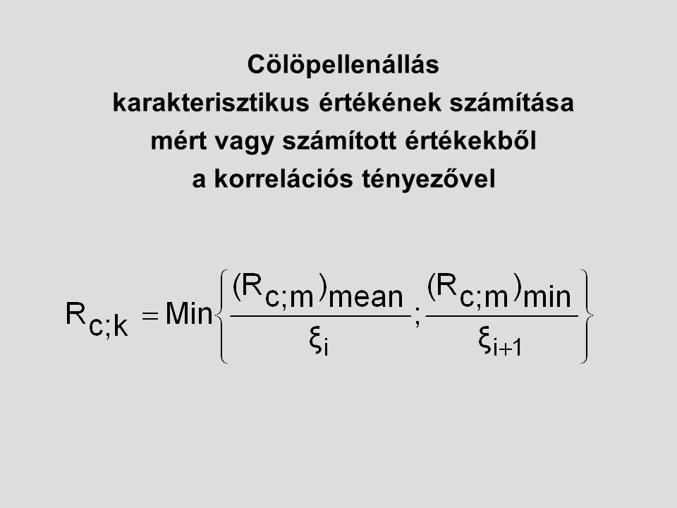 Cölöpellenállás karakterisztikus értékének számítása mért vagy számított értékekből a korrelációs tényezővel