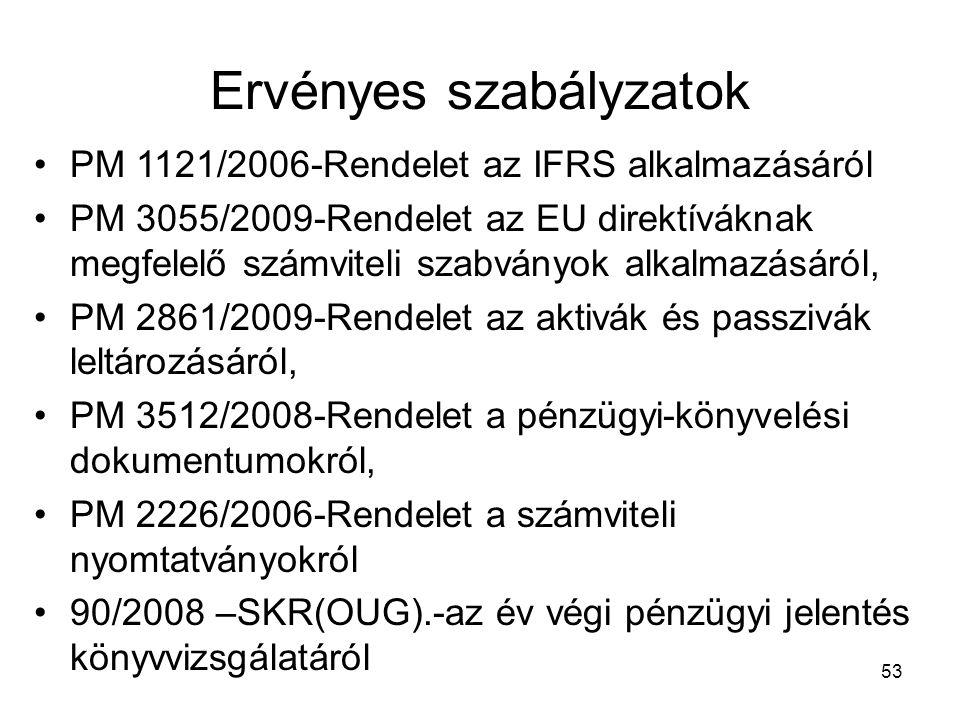 53 Ervényes szabályzatok PM 1121/2006-Rendelet az IFRS alkalmazásáról PM 3055/2009-Rendelet az EU direktíváknak megfelelő számviteli szabványok alkalmazásáról, PM 2861/2009-Rendelet az aktivák és passzivák leltározásáról, PM 3512/2008-Rendelet a pénzügyi-könyvelési dokumentumokról, PM 2226/2006-Rendelet a számviteli nyomtatványokról 90/2008 –SKR(OUG).-az év végi pénzügyi jelentés könyvvizsgálatáról