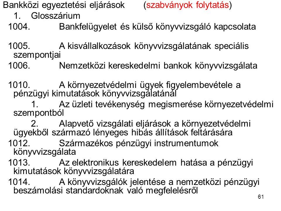 61 Bankközi egyeztetési eljárások(szabványok folytatás) 1.Glosszárium 1004. Bankfelügyelet és külső könyvvizsgáló kapcsolata 1005. A kisvállalkozások