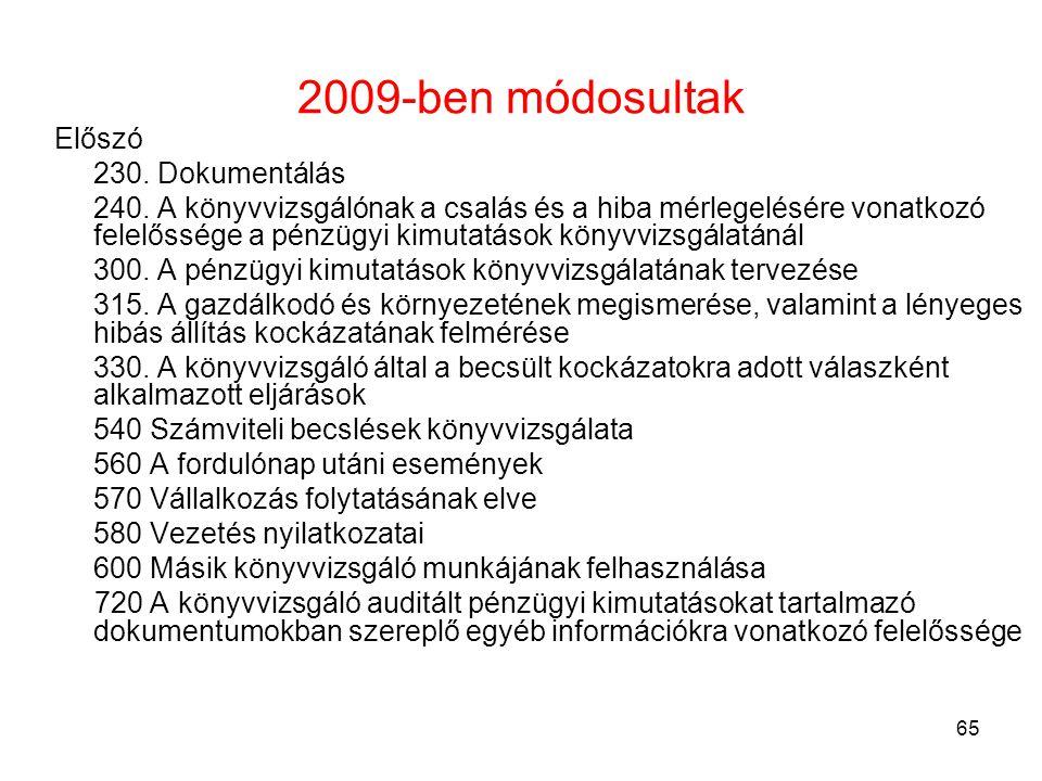 65 2009-ben módosultak Előszó 230. Dokumentálás 240. A könyvvizsgálónak a csalás és a hiba mérlegelésére vonatkozó felelőssége a pénzügyi kimutatások