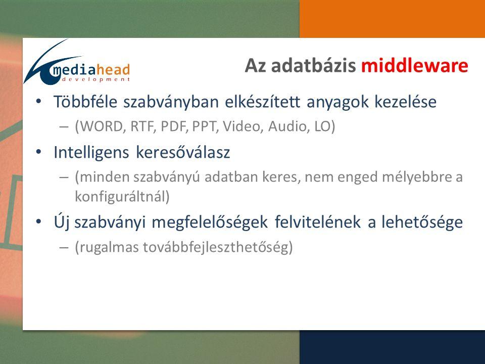 Az adatbázis middleware Többféle szabványban elkészített anyagok kezelése – (WORD, RTF, PDF, PPT, Video, Audio, LO) Intelligens keresőválasz – (minden szabványú adatban keres, nem enged mélyebbre a konfiguráltnál) Új szabványi megfelelőségek felvitelének a lehetősége – (rugalmas továbbfejleszthetőség)
