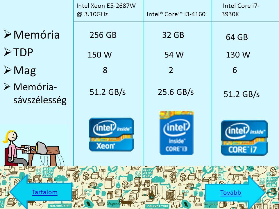 Processzor A jelenleg legerősebb kereskedelmi forgalomban is kapható CPU az Intel Xeon E5-2687W @ 3.10GHz, aminek hazai ára 504 ezer forint bruttó. Mi