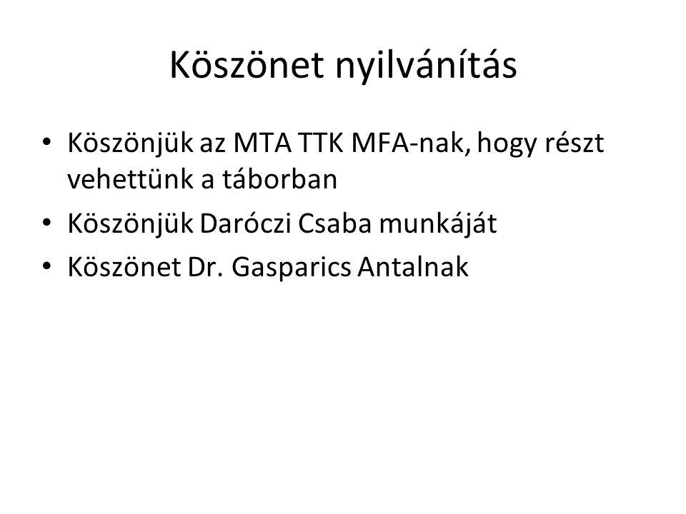 Köszönet nyilvánítás Köszönjük az MTA TTK MFA-nak, hogy részt vehettünk a táborban Köszönjük Daróczi Csaba munkáját Köszönet Dr. Gasparics Antalnak
