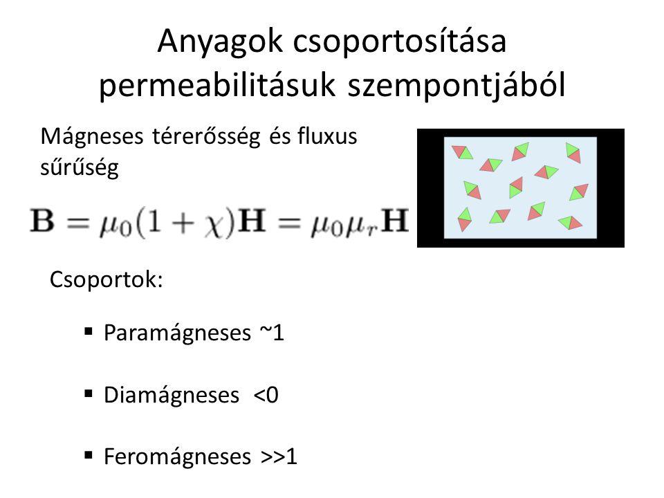 Anyagok csoportosítása permeabilitásuk szempontjából Mágneses térerősség és fluxus sűrűség Csoportok:  Paramágneses ~1  Diamágneses <0  Feromágnese