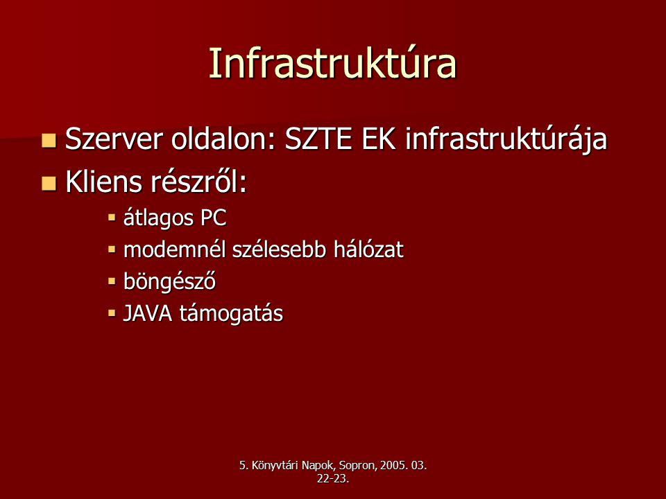 5. Könyvtári Napok, Sopron, 2005. 03. 22-23.