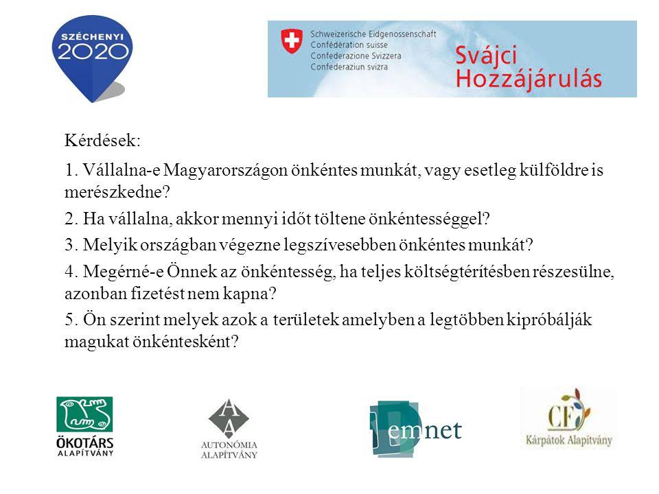 Kérdések: 1. Vállalna-e Magyarországon önkéntes munkát, vagy esetleg külföldre is merészkedne.