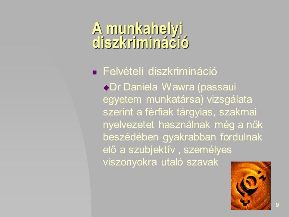 9 A munkahelyi diszkrimináció Felvételi diszkrimináció  Dr Daniela Wawra (passaui egyetem munkatársa) vizsgálata szerint a férfiak tárgyias, szakmai nyelvezetet használnak még a nők beszédében gyakrabban fordulnak elő a szubjektív, személyes viszonyokra utaló szavak