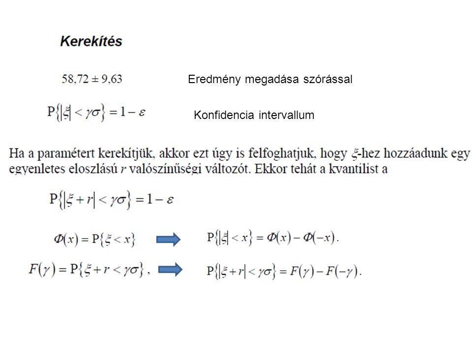 Eredmény megadása szórással Konfidencia intervallum