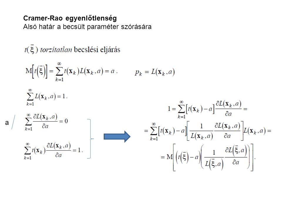 Cramer-Rao egyenlőtlenség Alsó határ a becsült paraméter szórására a