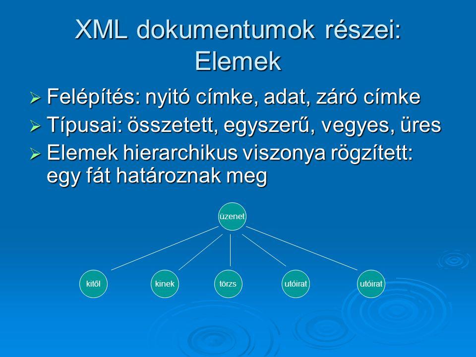 XML dokumentumok részei: Elemek  Felépítés: nyitó címke, adat, záró címke  Típusai: összetett, egyszerű, vegyes, üres  Elemek hierarchikus viszonya rögzített: egy fát határoznak meg üzenet utóirat törzskinekkitől