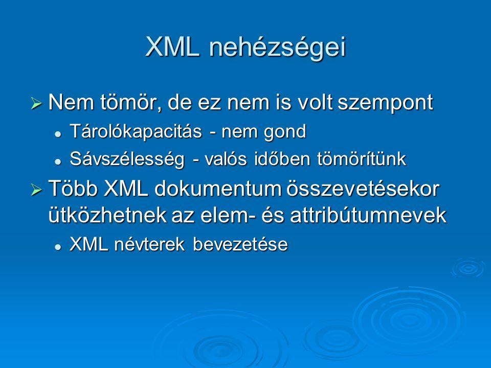 XML nehézségei  Nem tömör, de ez nem is volt szempont Tárolókapacitás - nem gond Tárolókapacitás - nem gond Sávszélesség - valós időben tömörítünk Sávszélesség - valós időben tömörítünk  Több XML dokumentum összevetésekor ütközhetnek az elem- és attribútumnevek XML névterek bevezetése XML névterek bevezetése