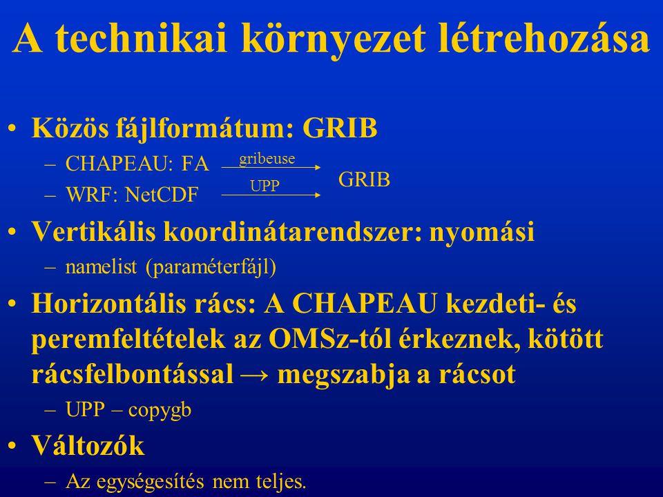 A technikai környezet létrehozása Közös fájlformátum: GRIB –CHAPEAU: FA –WRF: NetCDF Vertikális koordinátarendszer: nyomási –namelist (paraméterfájl) Horizontális rács: A CHAPEAU kezdeti- és peremfeltételek az OMSz-tól érkeznek, kötött rácsfelbontással → megszabja a rácsot –UPP – copygb Változók –Az egységesítés nem teljes.
