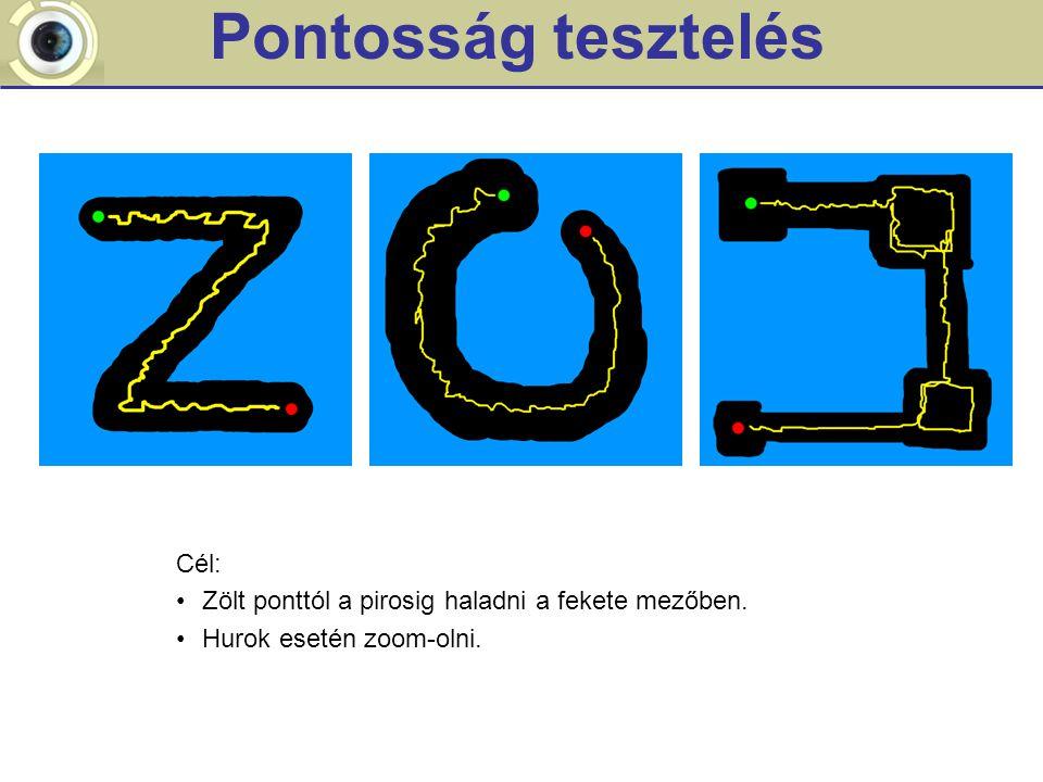 Pontosság tesztelés Cél: Zölt ponttól a pirosig haladni a fekete mezőben. Hurok esetén zoom-olni.
