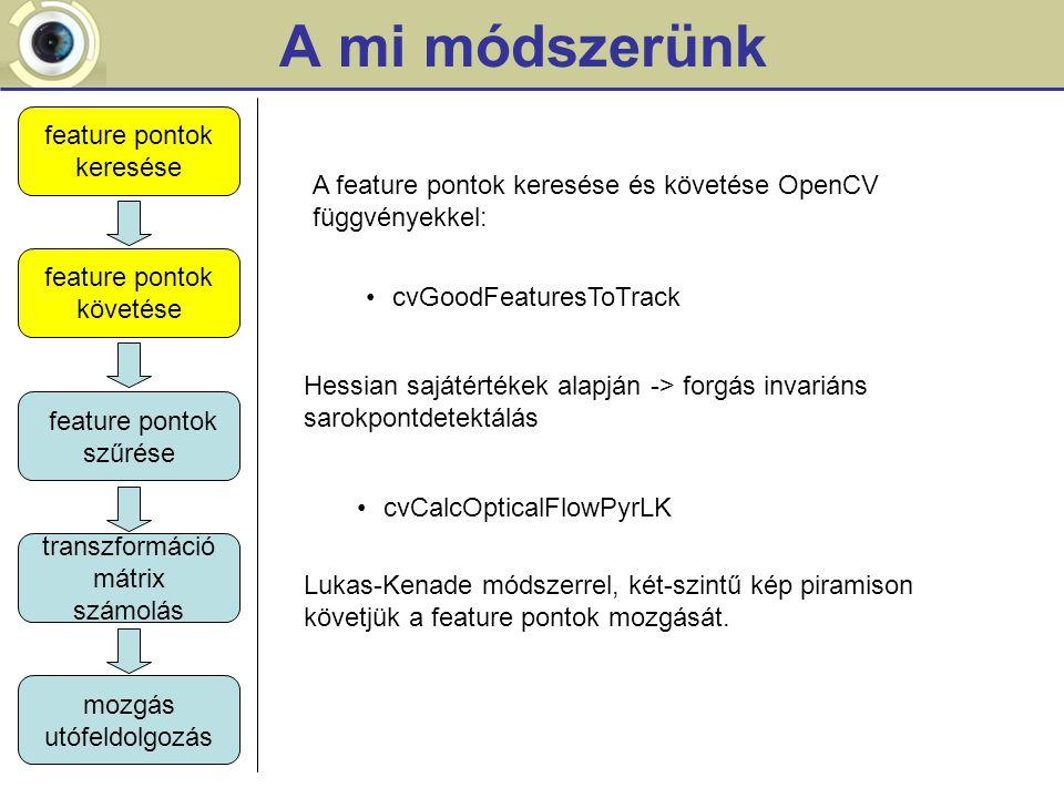 A mi módszerünk feature pontok követése feature pontok szűrése transzformáció mátrix számolás mozgás utófeldolgozás feature pontok keresése A feature pontok keresése és követése OpenCV függvényekkel: cvGoodFeaturesToTrack Hessian sajátértékek alapján -> forgás invariáns sarokpontdetektálás cvCalcOpticalFlowPyrLK Lukas-Kenade módszerrel, két-szintű kép piramison követjük a feature pontok mozgását.