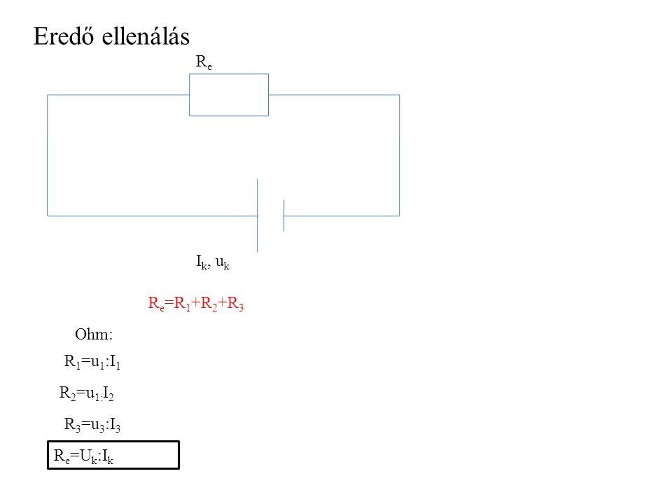 Eredő ellenálás ReRe I k, u k R e =R 1 +R 2 +R 3 Ohm: R 1 =u 1 :I 1 R 2 =u 1: I 2 R 3 =u 3 :I 3 R e =U k :I k