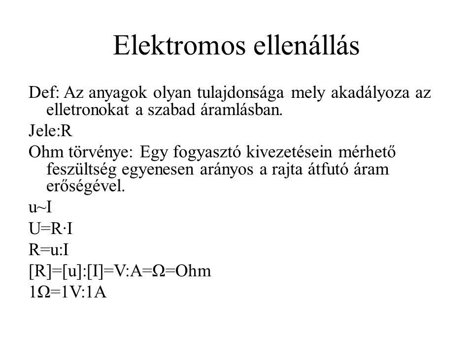 Elektromos ellenállás Def: Az anyagok olyan tulajdonsága mely akadályoza az elletronokat a szabad áramlásban.