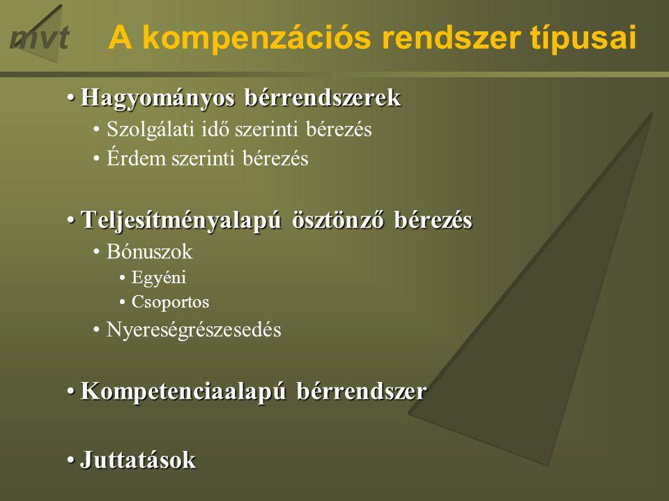 mvtA kompenzációs rendszer elemei AlapbérAlapbér Az ösztönzési csomag domináns eleme időbér, teljesítménybér, ill.