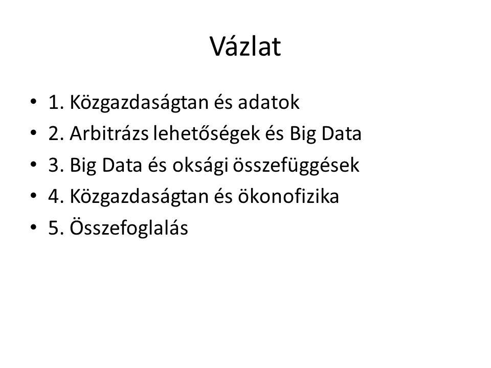 Vázlat 1. Közgazdaságtan és adatok 2. Arbitrázs lehetőségek és Big Data 3.