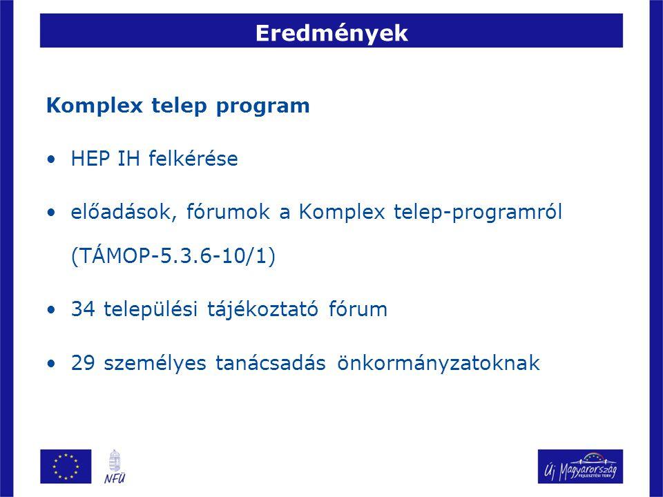 Eredmények Komplex telep program HEP IH felkérése előadások, fórumok a Komplex telep-programról (TÁMOP-5.3.6-10/1) 34 települési tájékoztató fórum 29 személyes tanácsadás önkormányzatoknak