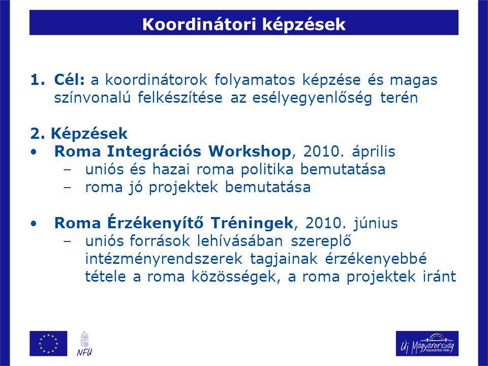 Koordinátori képzések 1.Cél: a koordinátorok folyamatos képzése és magas színvonalú felkészítése az esélyegyenlőség terén 2. Képzések Roma Integrációs
