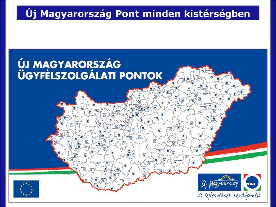 Új Magyarország Pont minden kistérségben