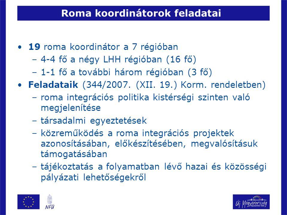 Roma koordinátorok feladatai 19 roma koordinátor a 7 régióban –4-4 fő a négy LHH régióban (16 fő) –1-1 fő a további három régióban (3 fő) Feladataik (344/2007.