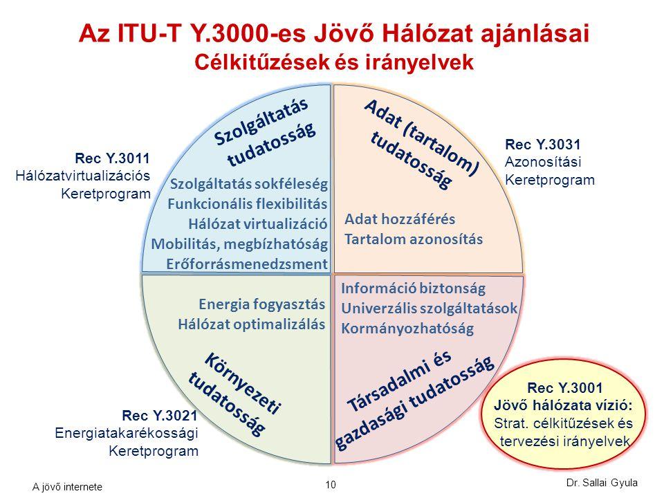 10 Az ITU-T Y.3000-es Jövő Hálózat ajánlásai Célkitűzések és irányelvek Rec Y.3001 Jövő hálózata vízió: Strat. célkitűzések és tervezési irányelvek Re