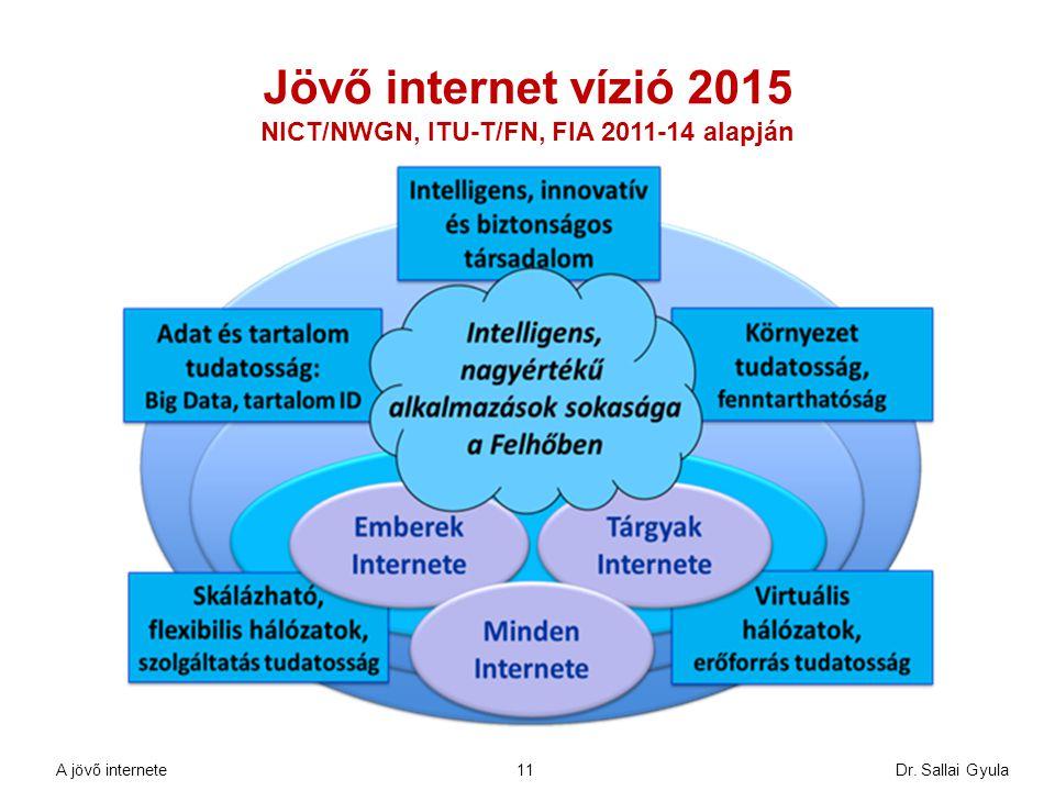 Jövő internet vízió 2015 NICT/NWGN, ITU-T/FN, FIA 2011-14 alapján Dr. Sallai Gyula11A jövő internete