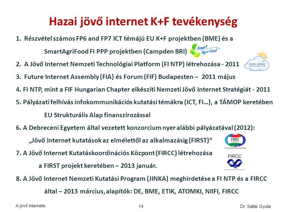 Hazai jövő internet K+F tevékenység 1.Részvétel számos FP6 and FP7 ICT témájú EU K+F projektben (BME) és a SmartAgriFood FI PPP projektben (Campden BR