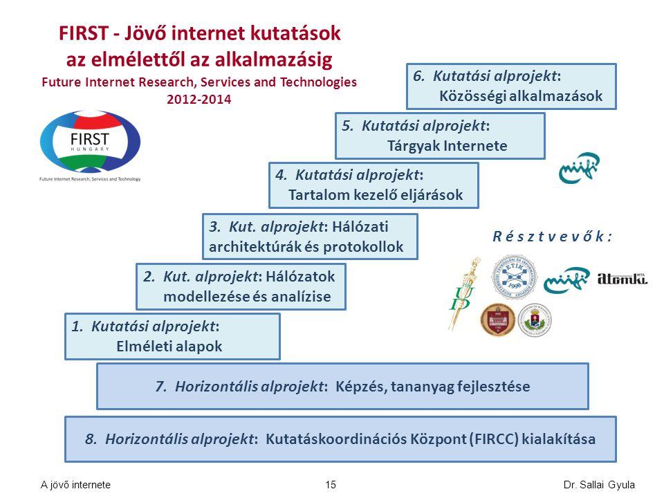 FIRST - Jövő internet kutatások az elmélettől az alkalmazásig Future Internet Research, Services and Technologies 2012-2014 1. Kutatási alprojekt: Elm