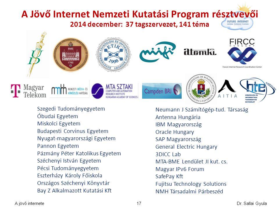 A Jövő Internet Nemzeti Kutatási Program résztvevői 2014 december: 37 tagszervezet, 141 téma Szegedi Tudományegyetem Óbudai Egyetem Miskolci Egyetem B