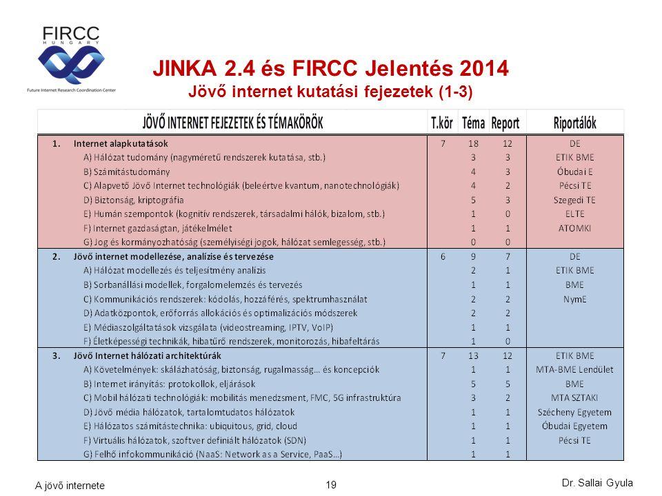 JINKA 2.4 és FIRCC Jelentés 2014 Jövő internet kutatási fejezetek (1-3) Dr. Sallai Gyula 19 A jövő internete