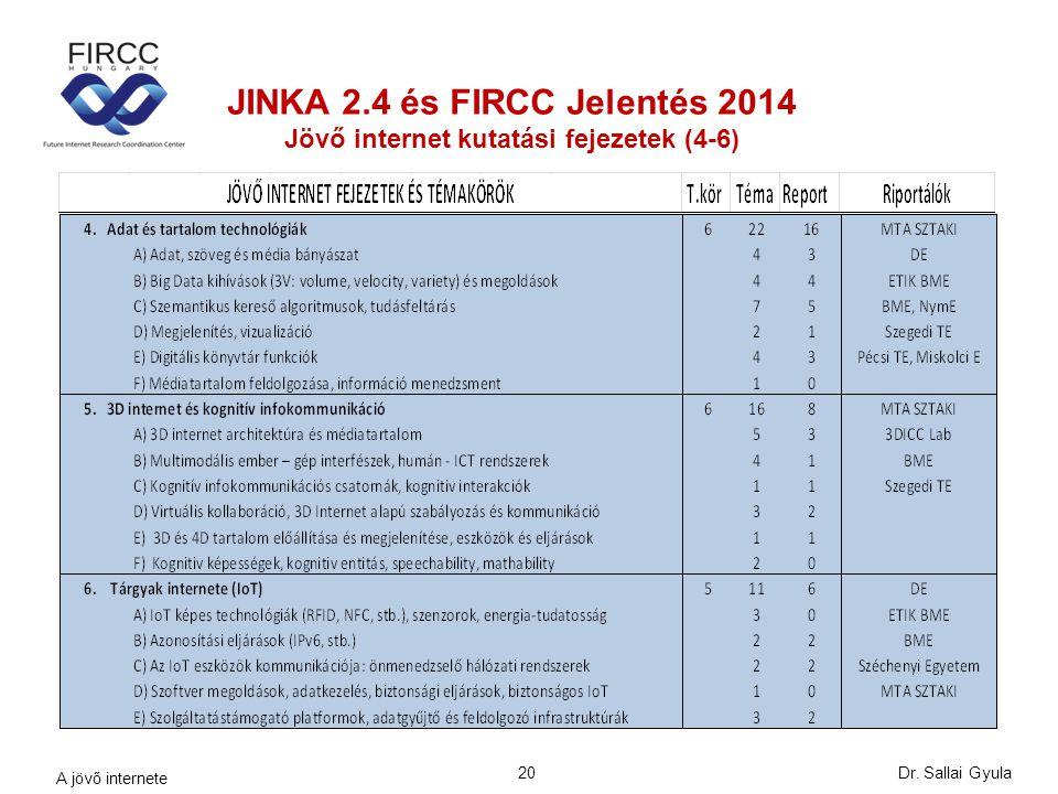 JINKA 2.4 és FIRCC Jelentés 2014 Jövő internet kutatási fejezetek (4-6) 20 A jövő internete Dr. Sallai Gyula