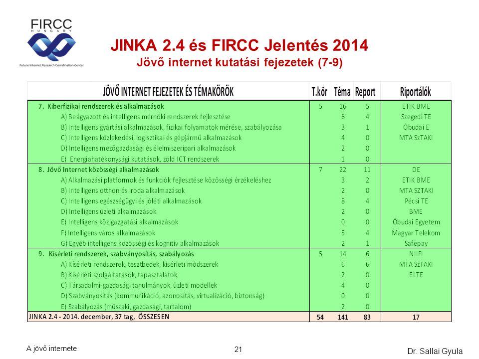 JINKA 2.4 és FIRCC Jelentés 2014 Jövő internet kutatási fejezetek (7-9) Dr. Sallai Gyula 21 A jövő internete