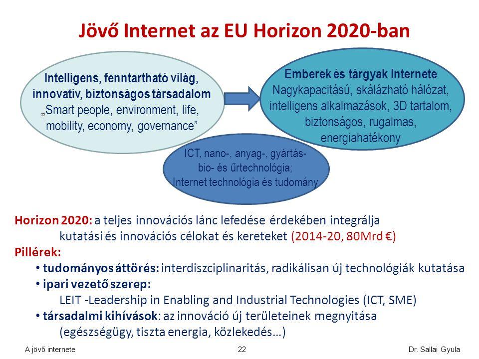 Dr. Sallai Gyula22 Emberek és tárgyak Internete Nagykapacitású, skálázható hálózat, intelligens alkalmazások, 3D tartalom, biztonságos, rugalmas, ener
