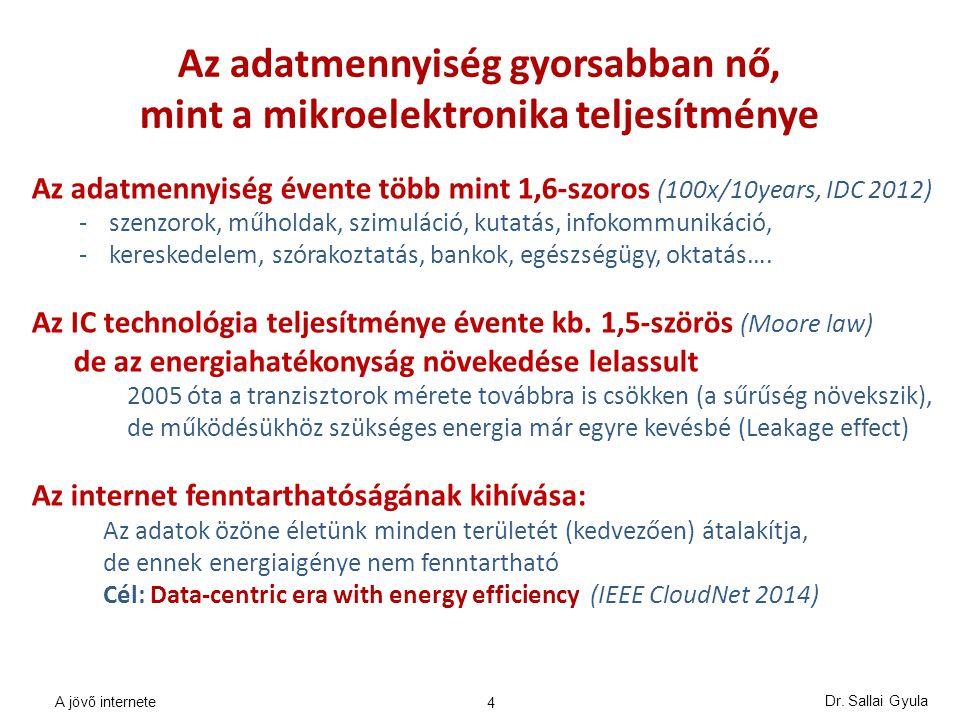 FIRST - Jövő internet kutatások az elmélettől az alkalmazásig Future Internet Research, Services and Technologies 2012-2014 1.