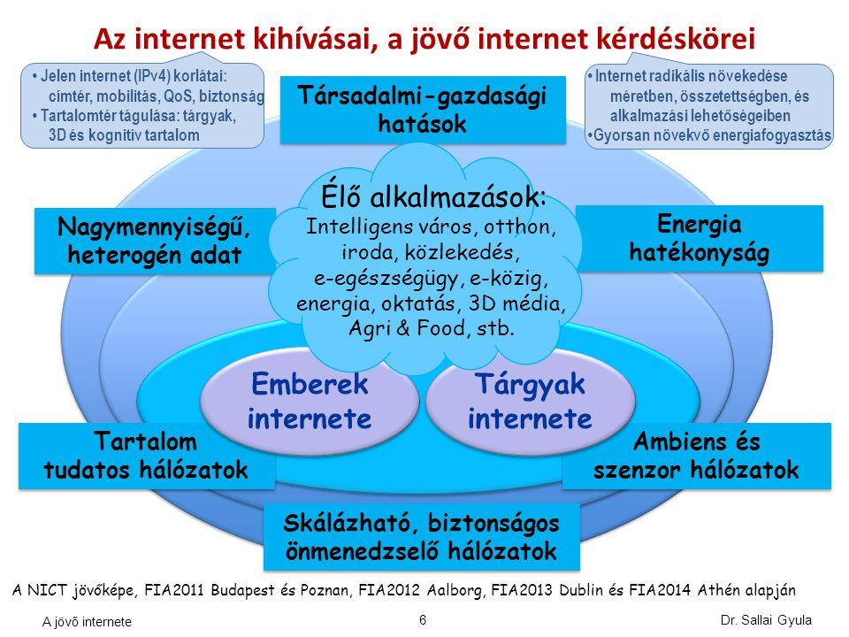 Tartalom tudatos hálózatok Emberek internete Ambiens és szenzor hálózatok Tárgyak internete Nagymennyiségű, heterogén adat Skálázható, biztonságos önm