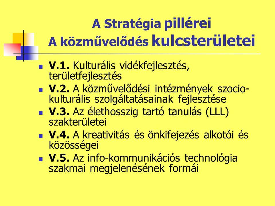 A Stratégia pillérei A közművelődés kulcsterületei V.1.