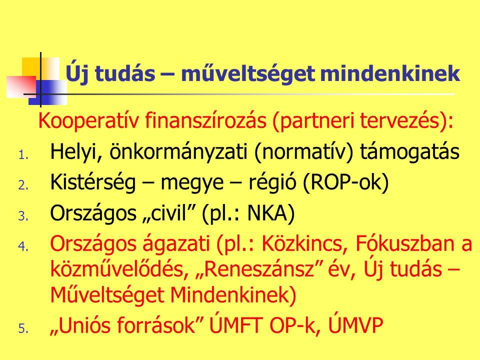 Új tudás – műveltséget mindenkinek Kooperatív finanszírozás (partneri tervezés): 1.