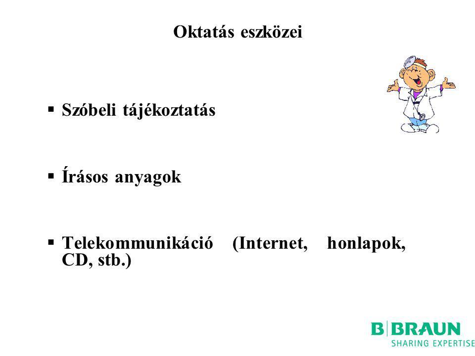 Oktatás eszközei  Szóbeli tájékoztatás  Írásos anyagok  Telekommunikáció (Internet, honlapok, CD, stb.)