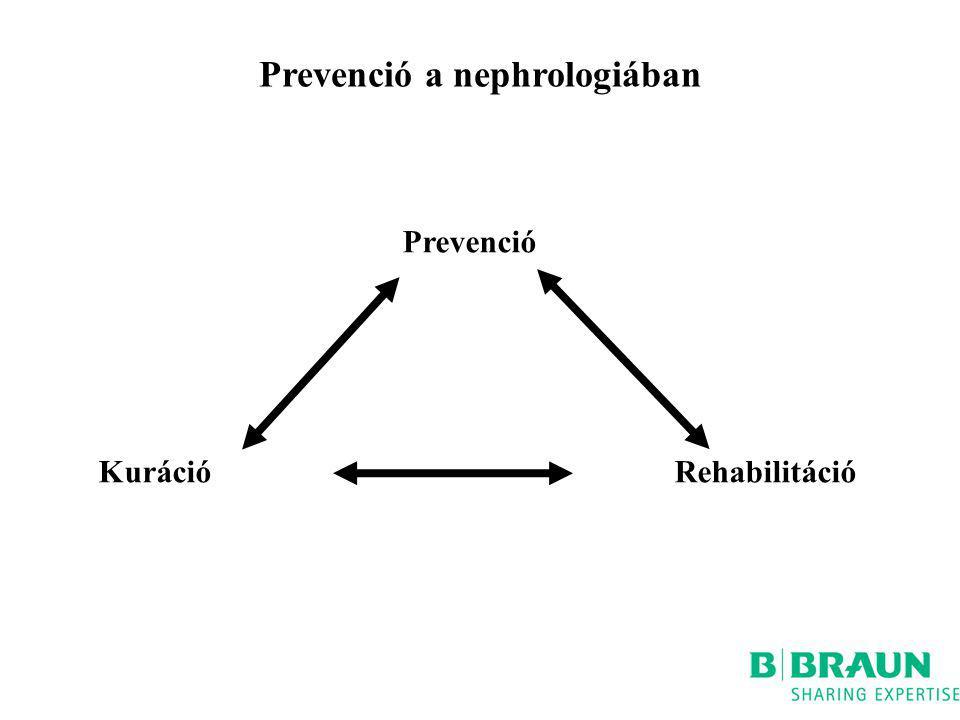 Prevenció Kuráció Rehabilitáció Prevenció a nephrologiában